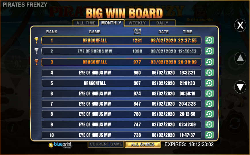 Blueprint Gaming's Monthly Big Win Board
